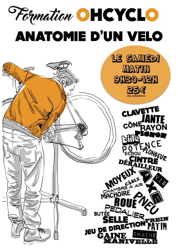Formation Anatomie d'un vélo @ OHCYCLO