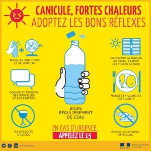 CANICULE +35°C= FERMETURE DE L'ATELIER